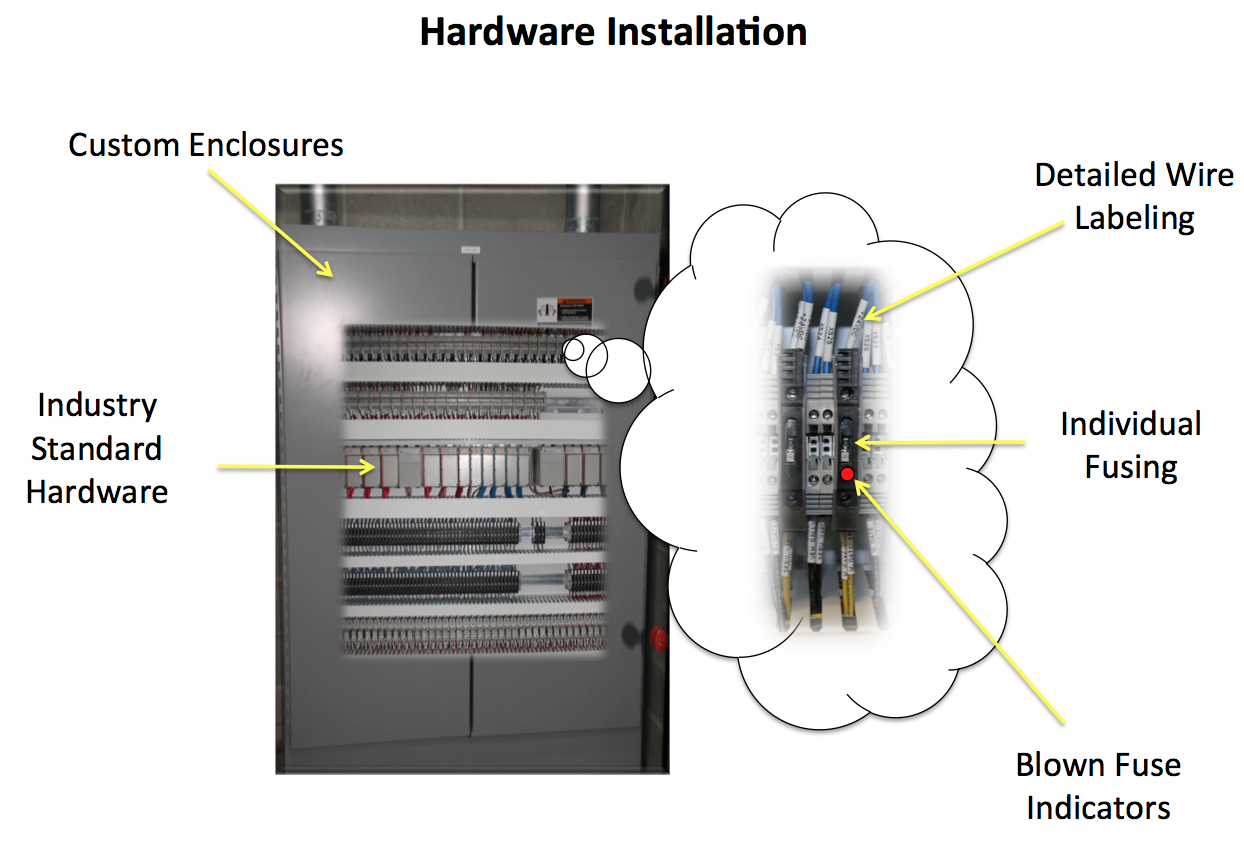 Ae Security Group Plc Hardware Wiring Diagram